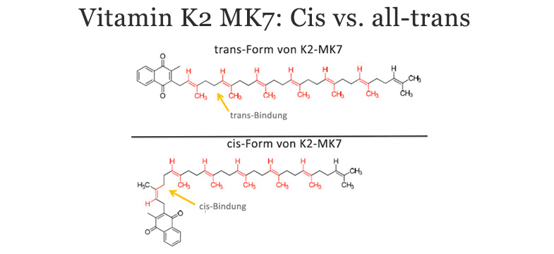 Vitamin-K2-MK7: all-trans oder cis?