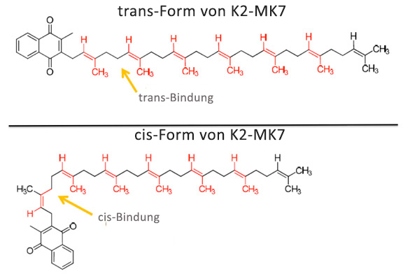 cis und all-trans MK7